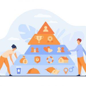 Você sabe o que é pirâmide de Maslow?